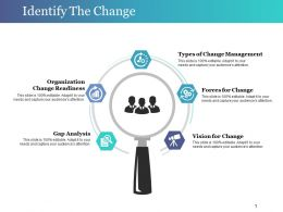 Identify The Change Presentation Visuals