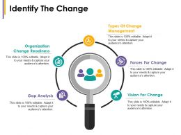 Identify The Change Types Of Change Management Gap Analysis