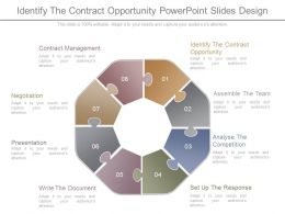 Identify The Contract Opportunity Powerpoint Slides Design