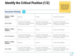Identify The Critical Position Business Ppt Professional Topics