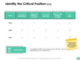 Identify The Critical Position Outcomes Ppt Powerpoint Presentation Inspiration Tips