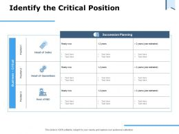 Identify The Critical Position Ppt Powerpoint Presentation Visual Aids Outline