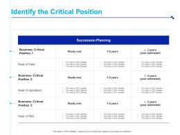 Identify The Critical Position Sales Ppt Powerpoint Presentation Infographics Deck