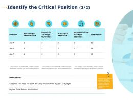 Identify The Critical Position Strategic Outcomes Ppt Presentation Inspiration Styles