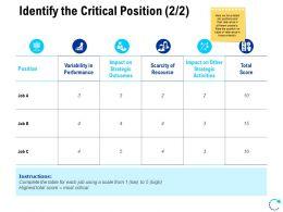 Identify The Critical Position Strategic Ppt Portfolio Maker