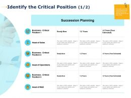 Identify The Critical Position Succession Planning Ppt Presentation Layouts Tips