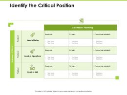 Identify The Critical Position Succession Ppt Powerpoint Presentation Designs
