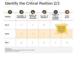 Identify The Critical Position Technology A611 Ppt Powerpoint Presentation Ideas Portfolio