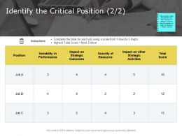 Identify The Critical Position Variability Performance Ppt Powerpoint Presentation Inspiration Layout