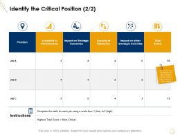 Identify The Critical Position Variability Ppt Powerpoint Presentation Rules