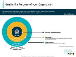 Identify The Purpose Of Your Organization Achieve Ppt Powerpoint Presentation File Ideas