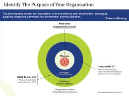 Identify The Purpose Of Your Organization Target Ppt Slides