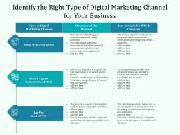 Identify The Right Type Of Digital Marketing Channel For Your Business