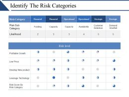 Identify The Risk Categories Ppt Background