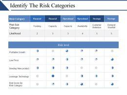 identify_the_risk_categories_ppt_background_Slide01