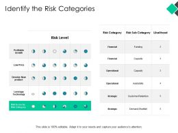 Identify The Risk Categories Ppt Powerpoint Presentation Pictures Images