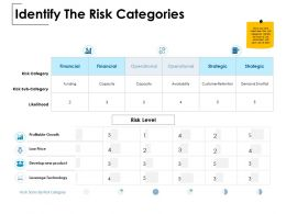 Identify The Risk Categories Risk Category Operational Ppt Powerpoint Presentation File Show