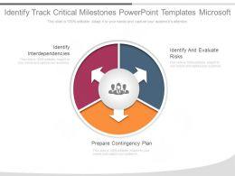 Identify Track Critical Milestones Powerpoint Templates Microsoft