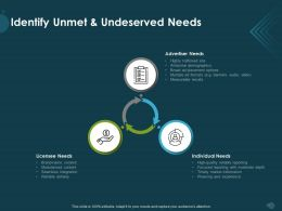 Identify Unmet And Undeserved Needs Licensee M1147 Ppt Powerpoint Presentation Model Designs Download