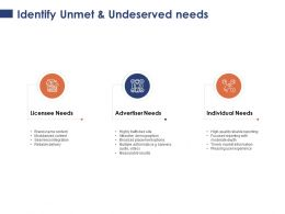 Identify Unmet And Undeserved Needs Planning Ppt Powerpoint Presentation Professional Show