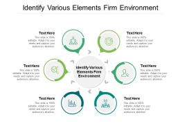 Identify Various Elements Firm Environment Ppt Powerpoint Presentation Summary Cpb