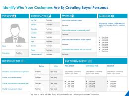 Identify Who Your Customers Are By Creating Buyer Personas Ppt Powerpoint Presentation