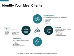Identify Your Ideal Clients Behavioral Ppt Powerpoint Presentation File Show