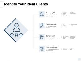 Identify Your Ideal Clients Demographic Ppt Powerpoint Presentation Icon Portfolio