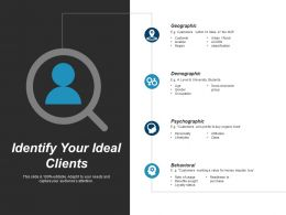 Identify Your Ideal Clients Ppt Professional Background Images