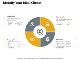 Identify Your Ideal Clients Psychographic Behavioral Ppt Powerpoint Presentation Styles Files