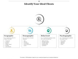 Identify Your Ideal Clients Psychographic Ppt Infographics Example Introduction