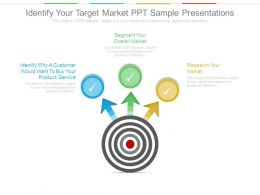 Identify Your Target Market Ppt Sample Presentations