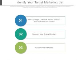 Identify Your Target Marketing List Ppt Slides