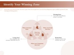 Identify Your Winning Zone Brand Ppt Pictures Design Ideas