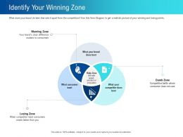 Identify Your Winning Zone Ppt Powerpoint Presentation Model Diagrams