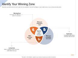 Identify Your Winning Zone Ppt Powerpoint Presentation Portfolio Graphic Images