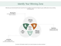 Identify Your Winning Zone Ppt Powerpoint Presentation Slides Backgrounds