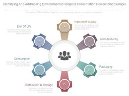 Identifying And Addressing Environmental Hotspots Presentation Powerpoint Example