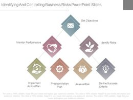 Identifying And Controlling Business Risks Powerpoint Slides