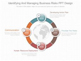 Identifying And Managing Business Risks Ppt Design