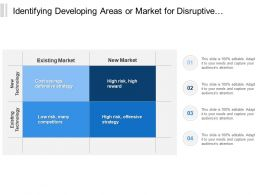 Identifying Developing Areas Or Market For Disruptive Innovation For Existing As Well New Technology
