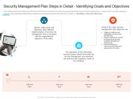 Identifying Goals And Objectives Steps Set Up Advanced Security Management Plan Ppt Professional