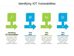 Identifying IOT Vulnerabilities Ppt Powerpoint Presentation Model Background Designs Cpb