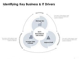 Identifying Key Business And It Drivers Growth Dollar Ppt Powerpoint Presentation Ideas Icons