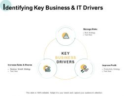 Identifying Key Business And It Drivers Manage Risks Ppt Powerpoint Slides