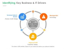 Identifying Key Business And It Drivers Powerpoint Slide Download