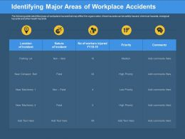 Identifying Major Areas Of Workplace Accidents Conveyor Belt Ppt Powerpoint Presentation Ideas Visuals