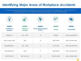 Identifying Major Areas Of Workplace Accidents Ppt Powerpoint Presentation Diagrams