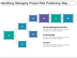 Identifying Managing Project Risk Positioning Map Pestle Model Cpb