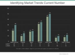 Identifying Market Trends Current Number Powerpoint Slide Clipart